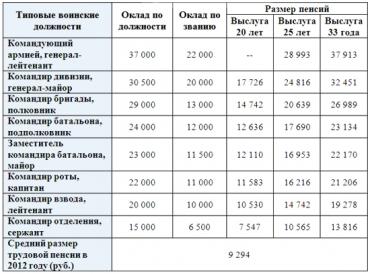 Ленинский районный суд разбирал дело подсудимого, незаконно получавшего украинскую пенсию по подложным документам с...